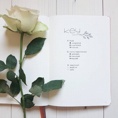 how to bullet journal -setting up a key