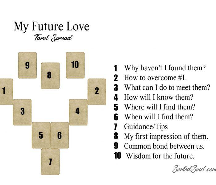 My Future Love – Tarot Spread