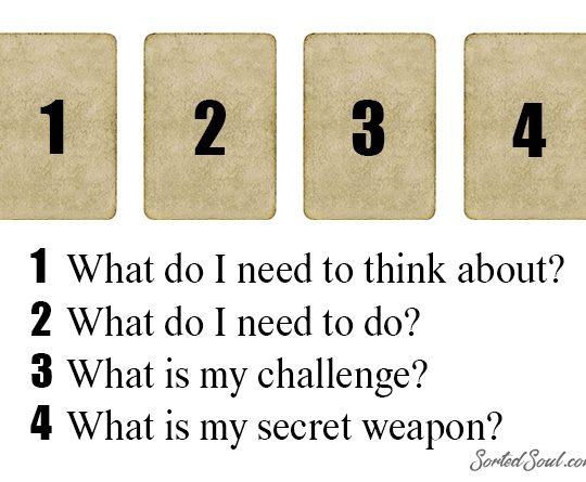 4-Card Daily Draw Tarot Spread